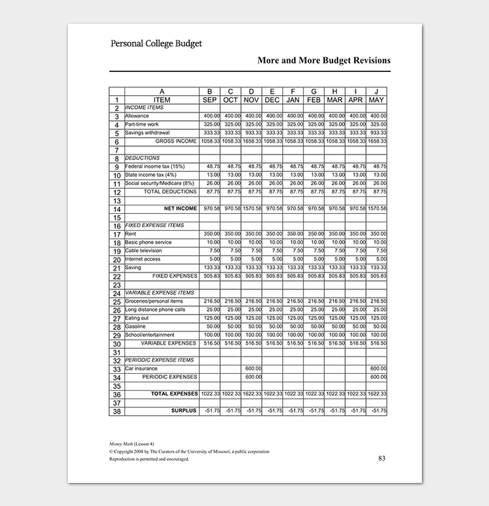 Personal College Budget Template