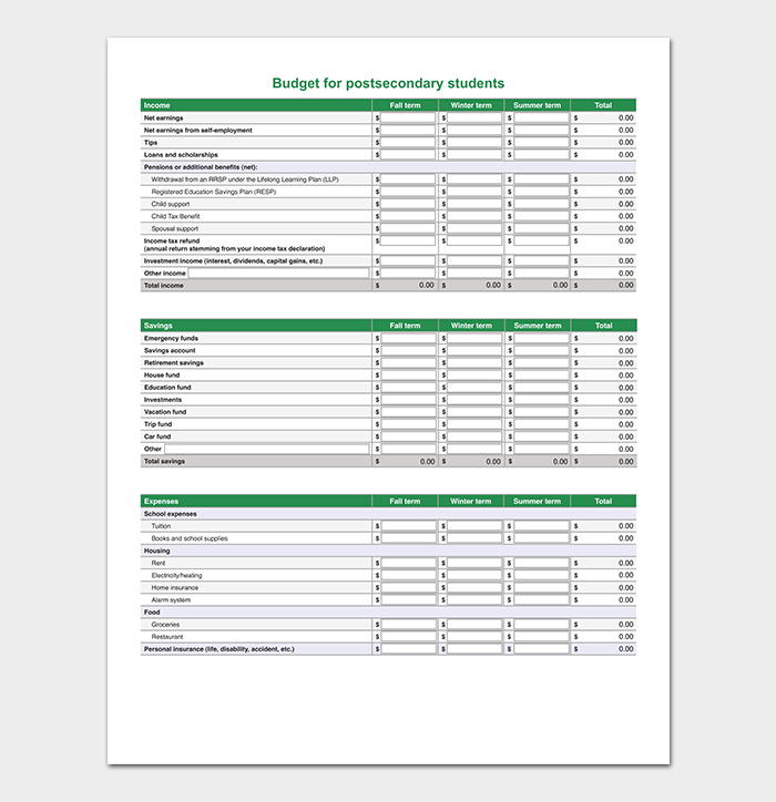 Post secondary Student Budget Sheet