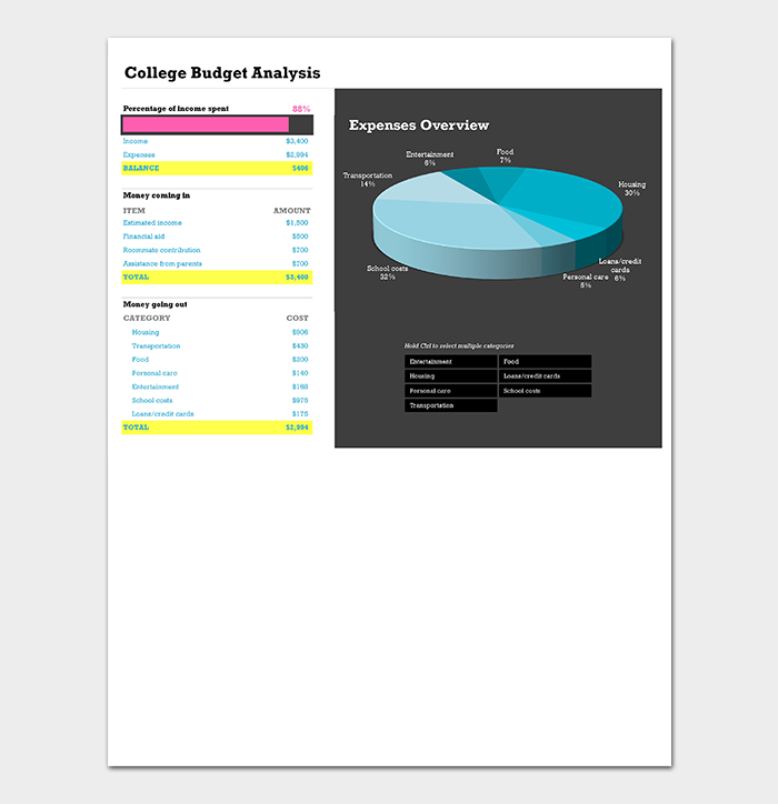 Student College Budget Excel