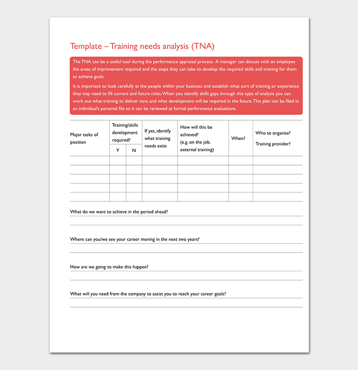 Training Needs Analysis Form Template