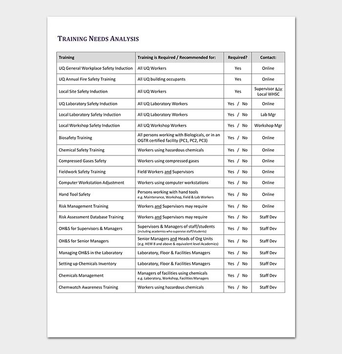 Training Needs Analysis PDF Template