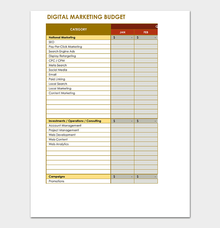 Digital Marketing Budget Template