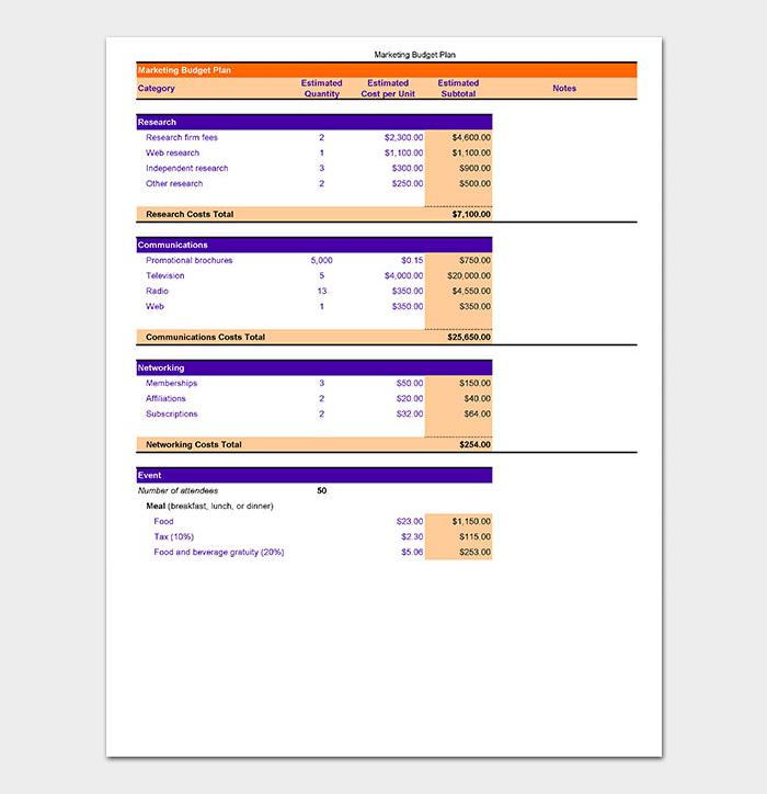 Marketing Budget Plan Sheet