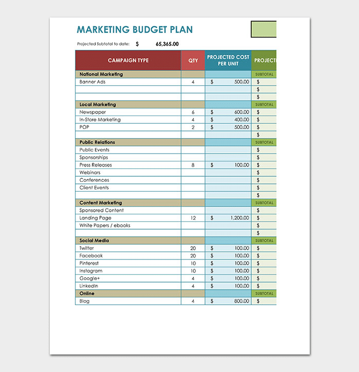20 Marketing Budget Templates For Excel Pdf Budget Smart