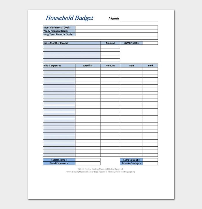 Household Budget Summary