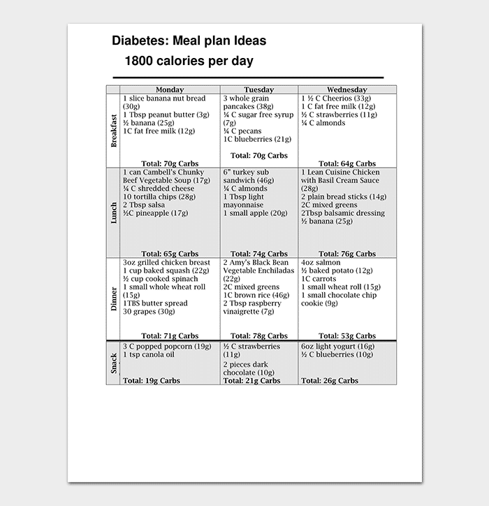 diet chart template 20 free meal charts