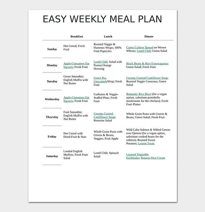 Weekly Diet Chart